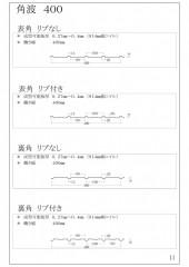 角波400 (PDF/205KB)